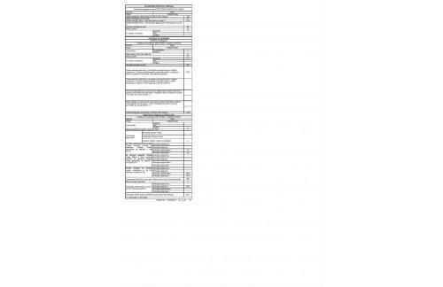 BEKO FSS54010DW štedilnik