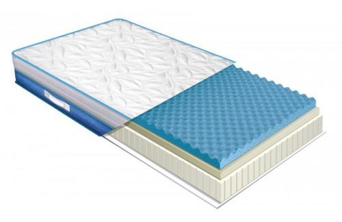 Vzmetnica ViscoGEL spring comfort 3D