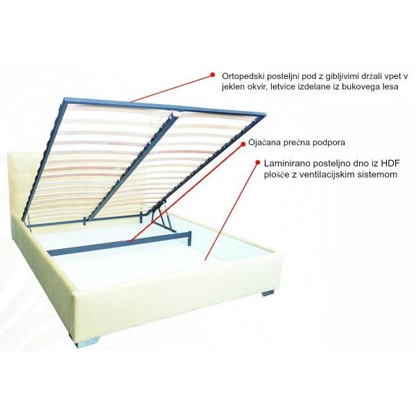 Oblazinjena postelja CAMELIA z dvižnim mehanizmom - funkcionalnost
