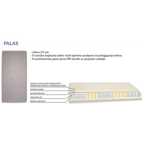 Vzmetnica PALAS sestav