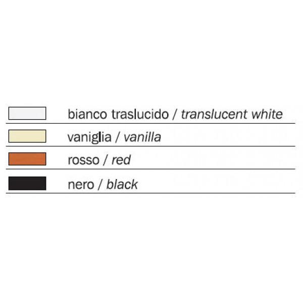 Barve