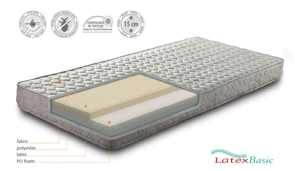 le i e latex basic dimenzije od 60x120 do 180x200. Black Bedroom Furniture Sets. Home Design Ideas
